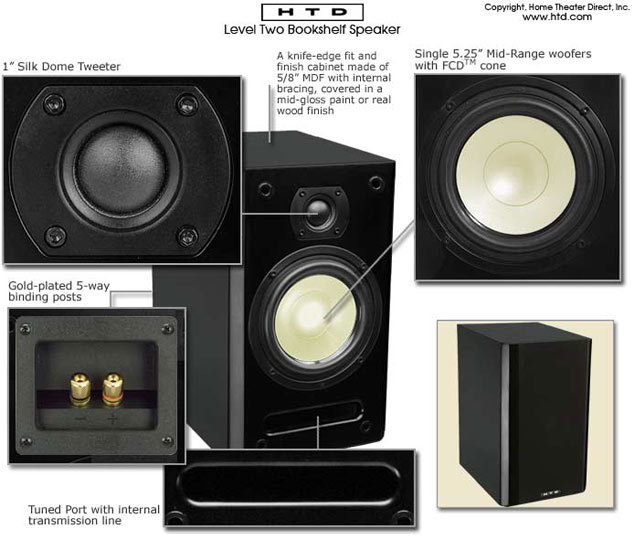 Level TWO Bookshelf Speakers Features