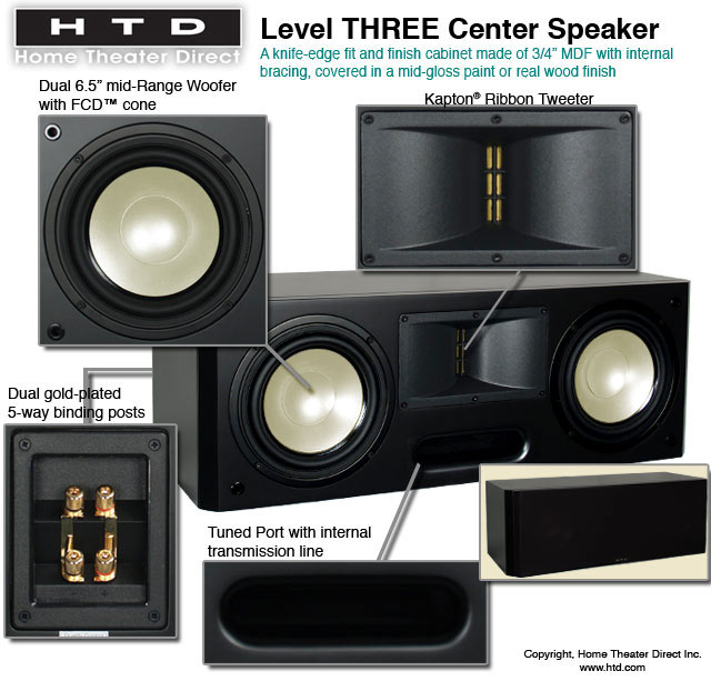 Level THREE Center Channel Speaker Features