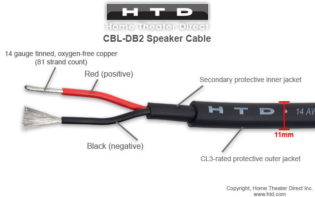 14 Gauge, 2-Conductor Direct Burial Speaker Cable