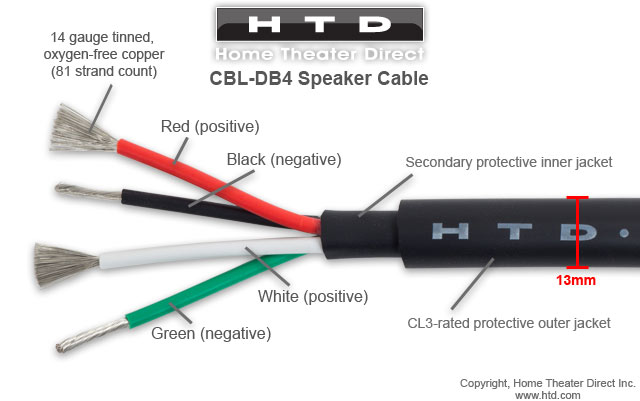 Positive And Negative Speaker Wire : Red white green and black speaker wire wiring diagram