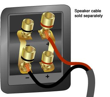 Installing Cabinet Speakers Standard Bare Wire Connection