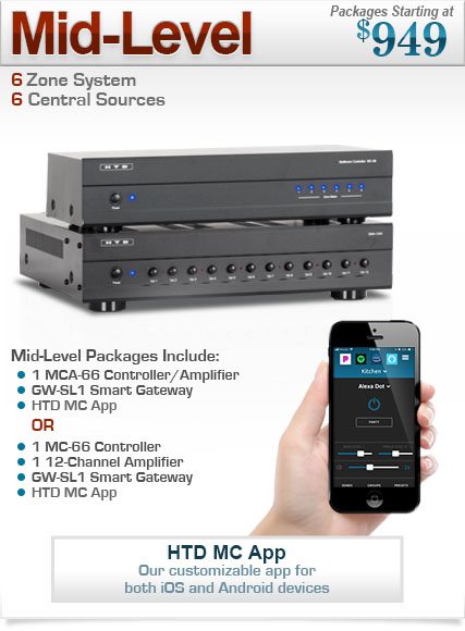 HTD Mid-Level and Lync Systems Without Keypads