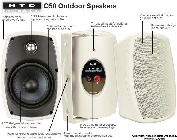 Q50 Outdoor Speakers Features