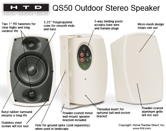 QS55 Outdoor Speakers Features