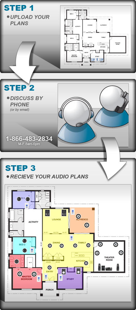 How we help you with your Whole-House Audio Project