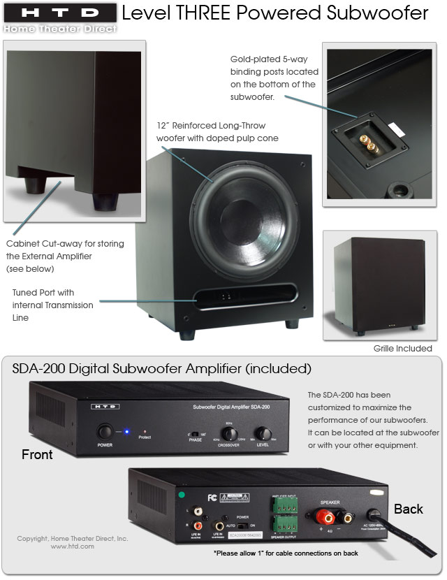 Level THREE Powered Subwoofer Features