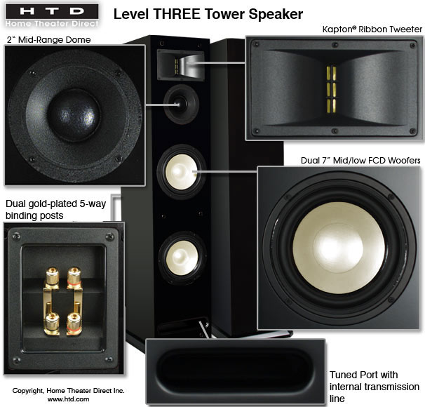 Level THREE Tower Speakers Features