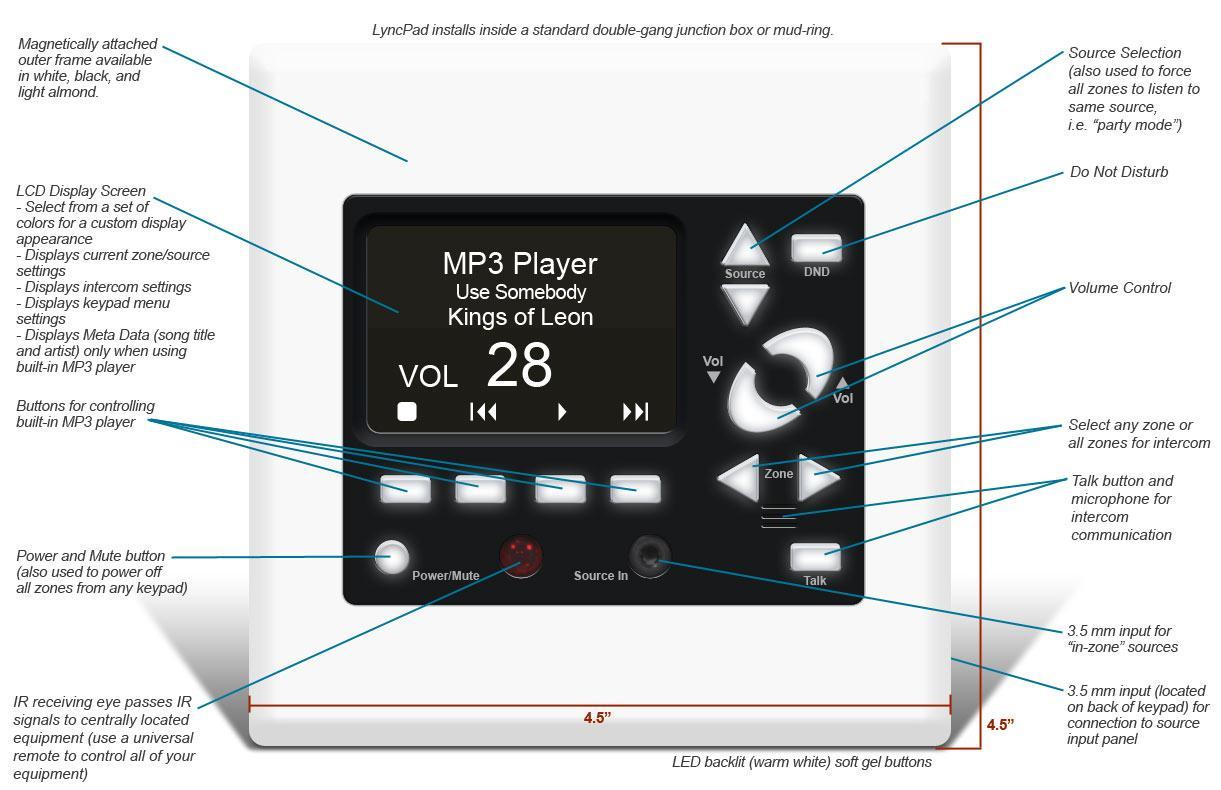 Lync Advanced Whole House Audio System