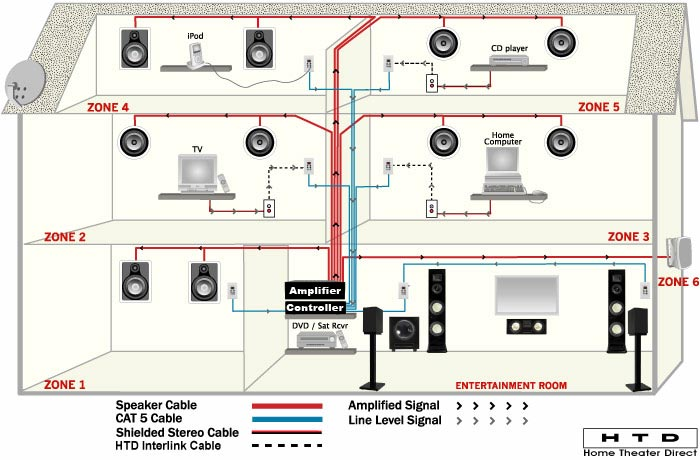bose car stereo wiring diagrams model 2383d pn wiring diagram rh blaknwyt co whole house wiring for centurylink internet whole house wiring for comcast