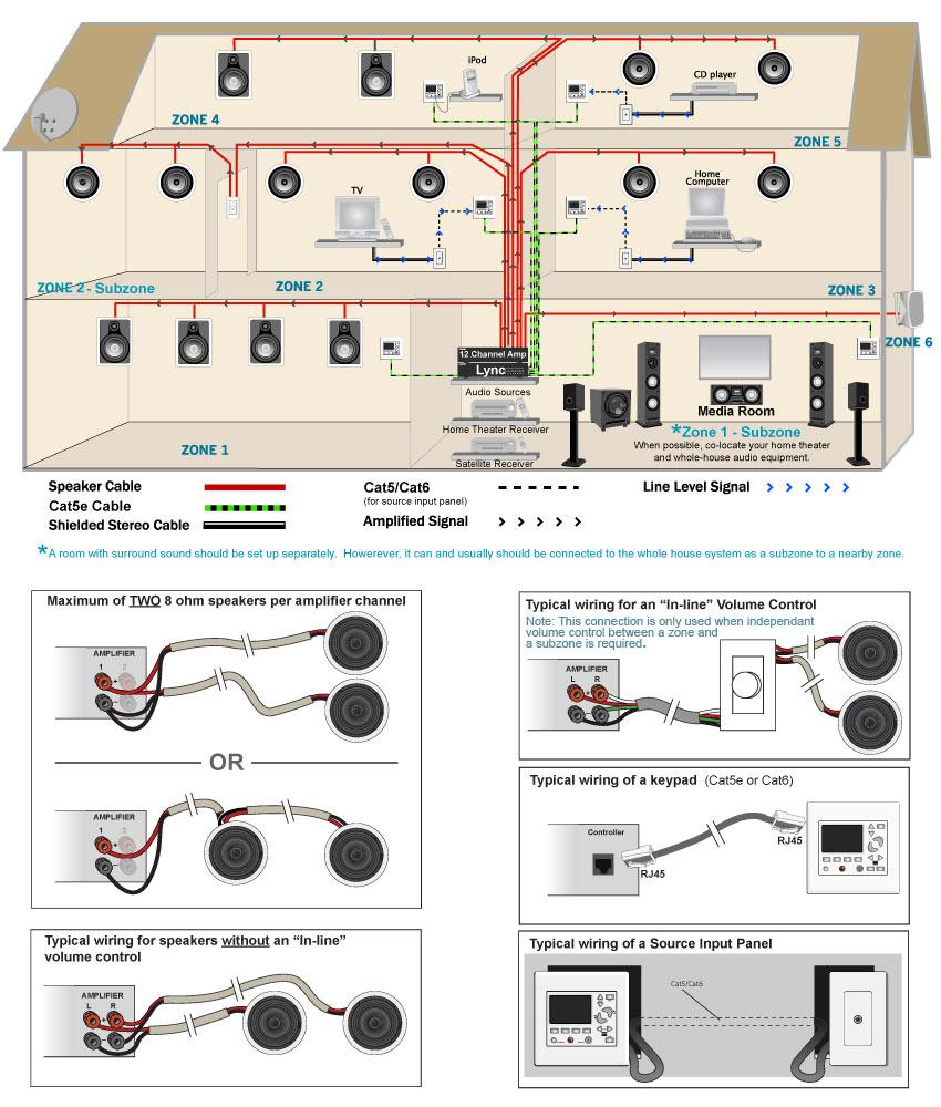 home speaker system wiring 6 speakers home speaker system wiring diagram free picture